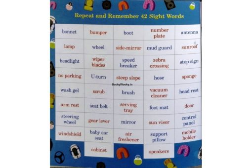 Naisha at the Car Showroom 9789387340107 vocabulary words