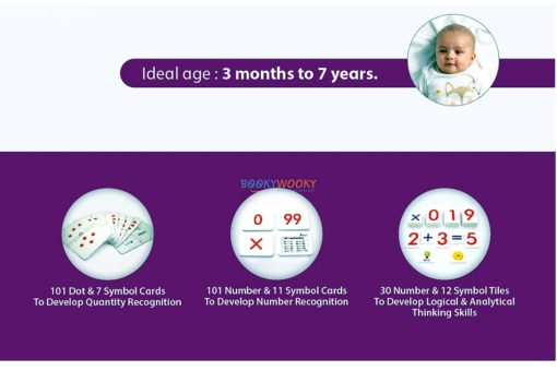 Funs with Dots & number 3 months to 7 yrs (1)