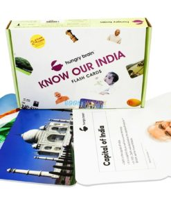 Know Our India Flashcards (1)