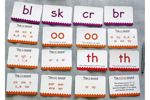 Phonics Get Set Go Flashcards Build a Word (6)
