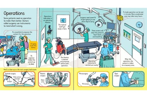 Look Inside a Hospital (4)