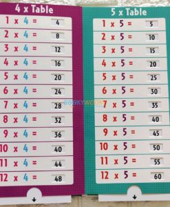 Times-Tables-A-Pull-the-tab-book-4.jpg