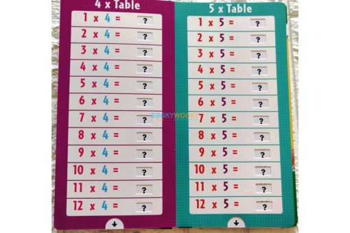 Times-Tables-A-Pull-the-tab-book-97814889423653.jpg